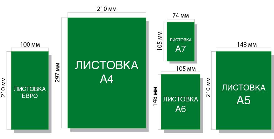 Размеры листовок