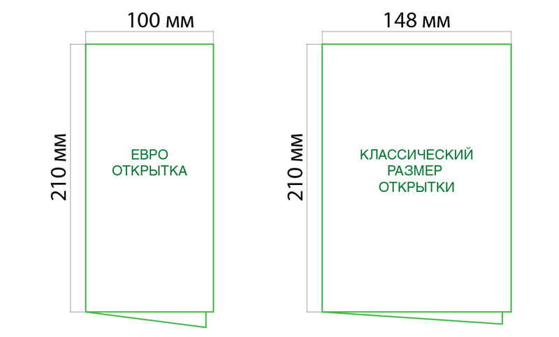 Размеры открыток