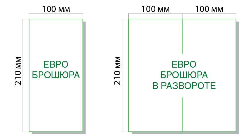 Размеры евро брошюры