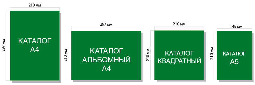 Размеры каталогов