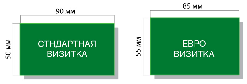 Размеры визиток для печати